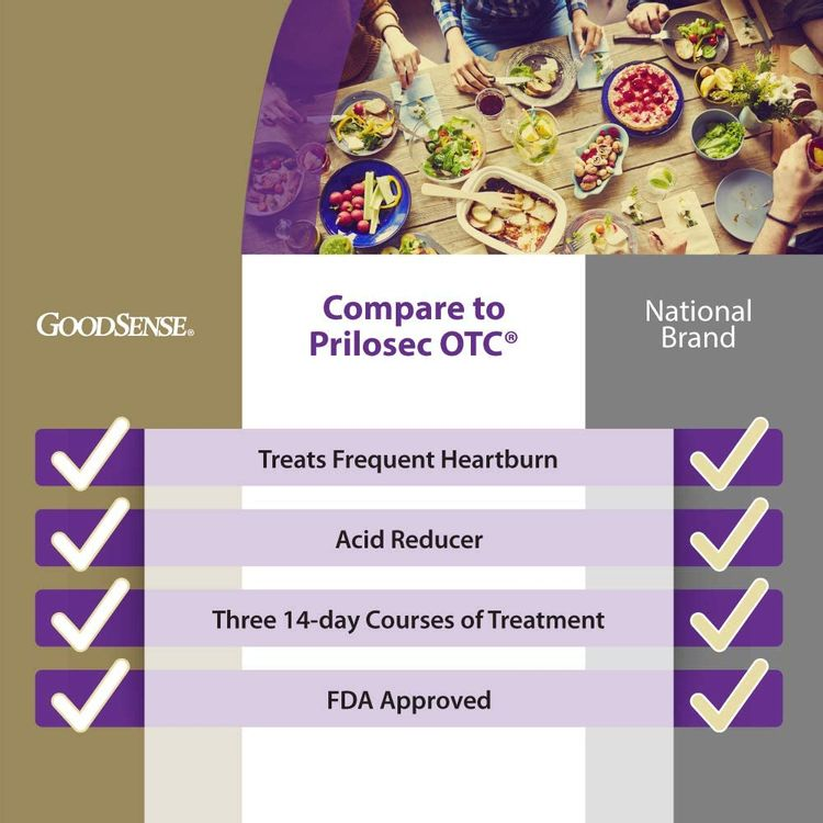 GoodSense Omeprazole Delayed Release Tablets 20 mg, Stomach Acid Reducer for Frequent Heartburn Treatment, 42 Count