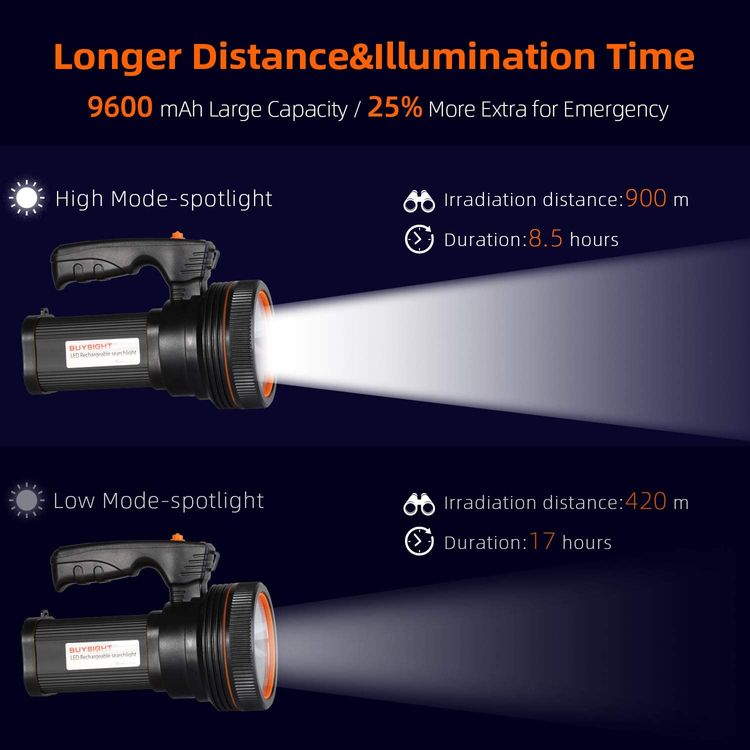 BUYSIGHT Bright Rechargeable Searchlight handheld LED Flashlight Tactical Flashlight with Handle CREE L2 Spotlight 6000 Lumens Ultra-long Standby Electric Torch with USB OUTPUT as a Power Bank (Black)