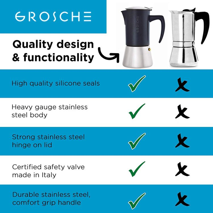 GROSCHE Milano Steel 6 espresso cup Stainless Steel Stovetop Espresso Maker Moka pot - Cuban Coffee maker Italian Espresso Greca coffee maker for Induction gas or electric stoves