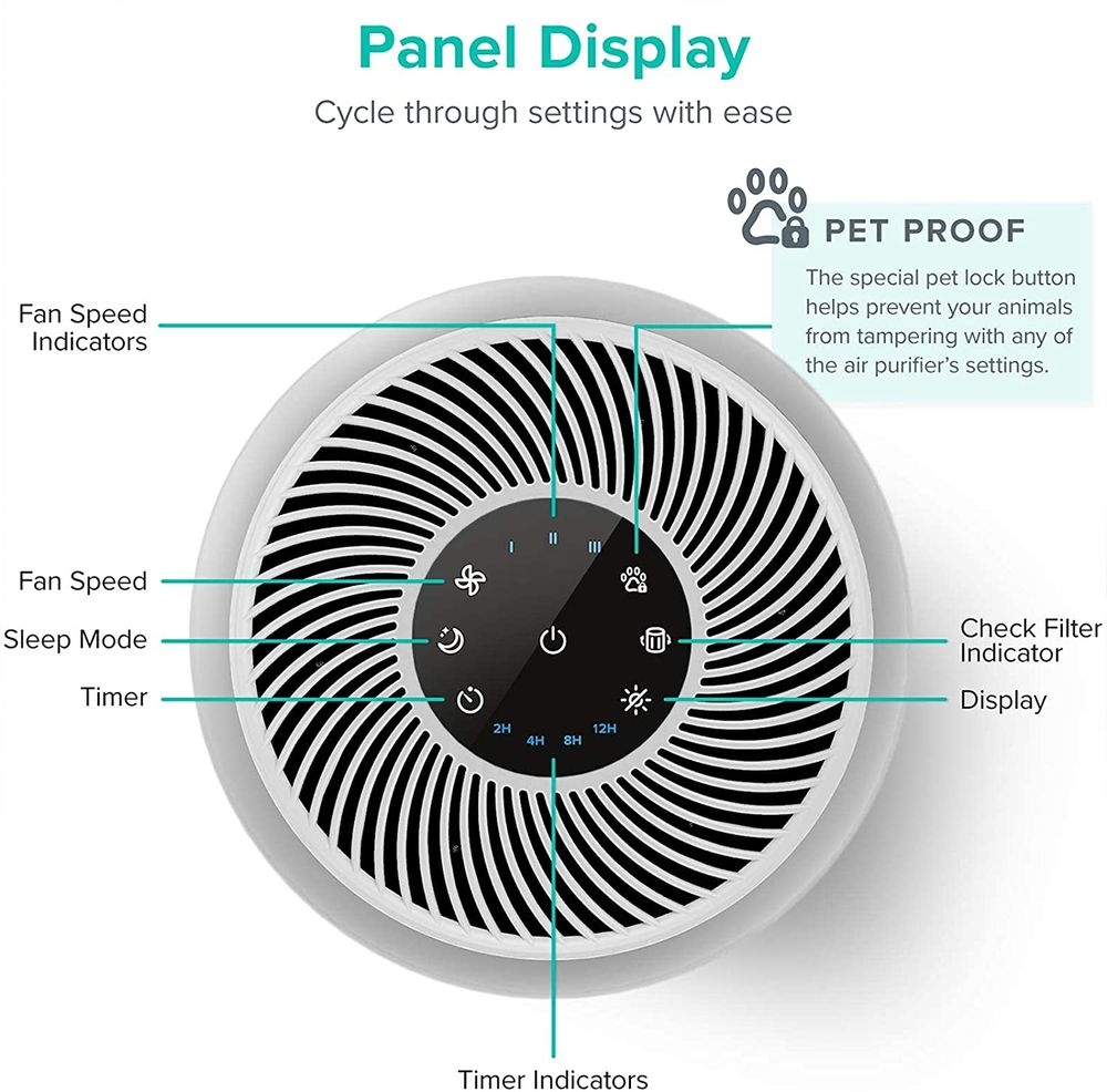 LEVOIT Air Purifier for Home Allergies and Pets Hair Smokers in Bedroom, H13 True HEPA Filter, 24db Filtration System Cleaner Odor Eliminators, Remove 99.97% Dust Smoke Mold Pollen, Core P350 Grey