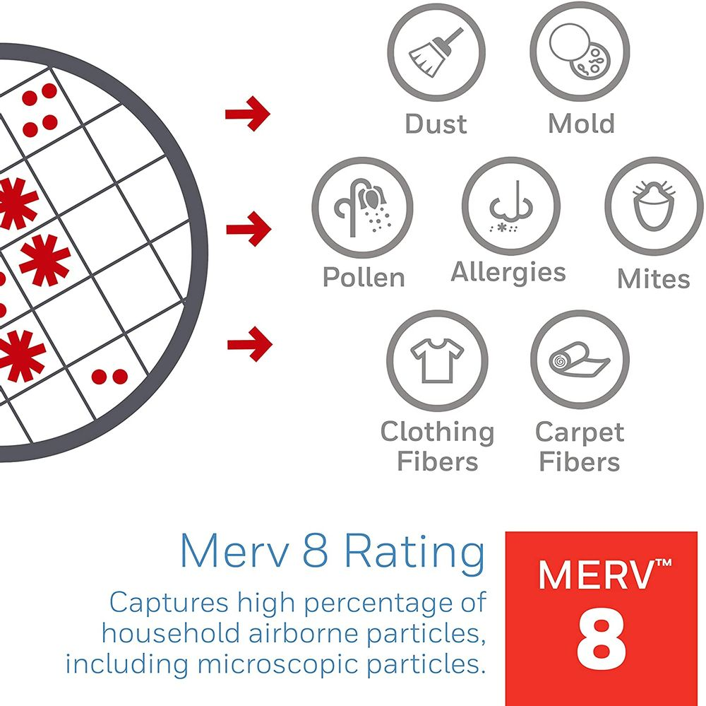 Honeywell Home 4-Inch High Efficiency Air Cleaner Filter, MERV 8 Rating, (CF100A1025)