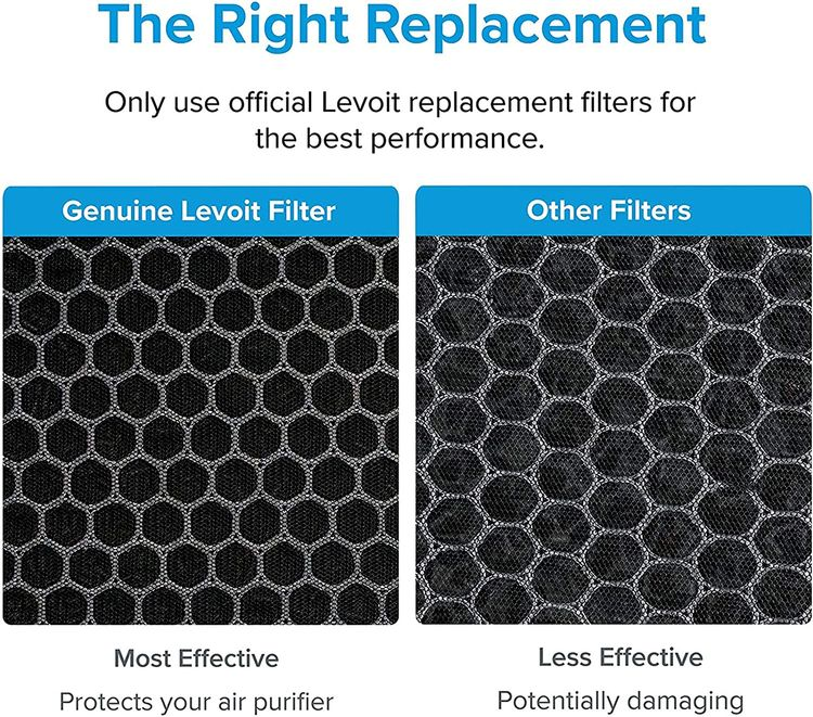 LEVOIT Air Purifier LV-H132 Replacement Filter, H13 True HEPA and Activated Carbon Filters Set, LV-H132-RF (1 Pack)
