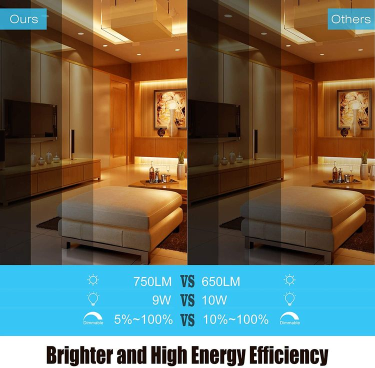 Ensenior 12 Pack 4 Inch Ultra-Thin LED Recessed Ceiling Light with Junction Box, 2700K Soft White, 9W 75W Eqv, Dimmable Can-Killer Downlight, 750LM High Brightness - ETL and Energy Star Certified