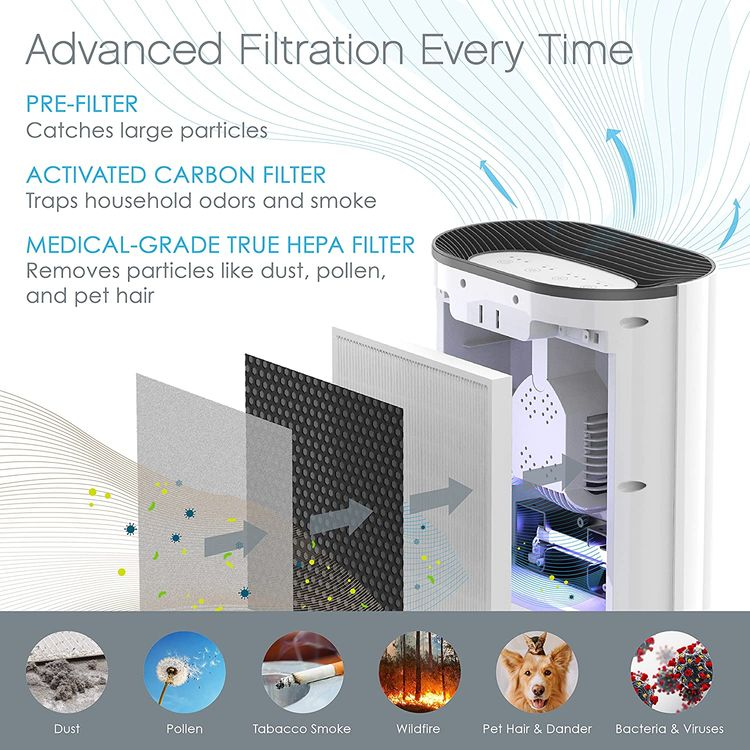 Pure Enrichment Genuine 3-in-1 True HEPA Replacement Filter for the PureZone Air Purifier (PEAIRPLG)