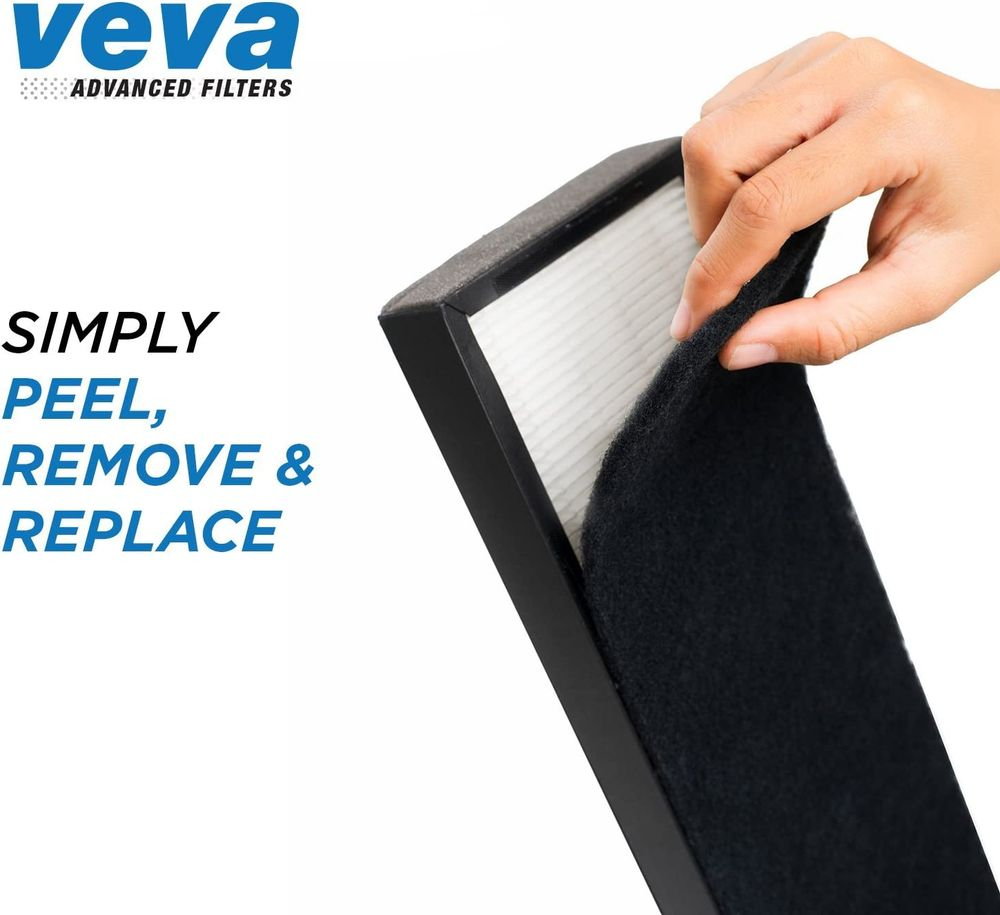 Veva HEPA Filter Replacement, Pack of 2 for Air Purifier with 8 Carbon Pre-Filters, Compatible with Germ Guardian Models AC4900CA, AC4825, AC4850PT, AC4820, Filter B