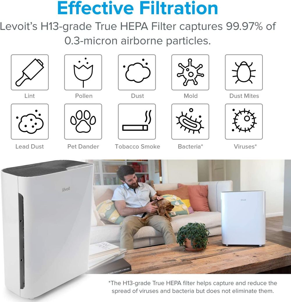 LEVOIT Air Purifier Replacement, True HEPA and High-Efficiency Activated Carbon Filters Set, Vital 100-RF, 2 Pack, White