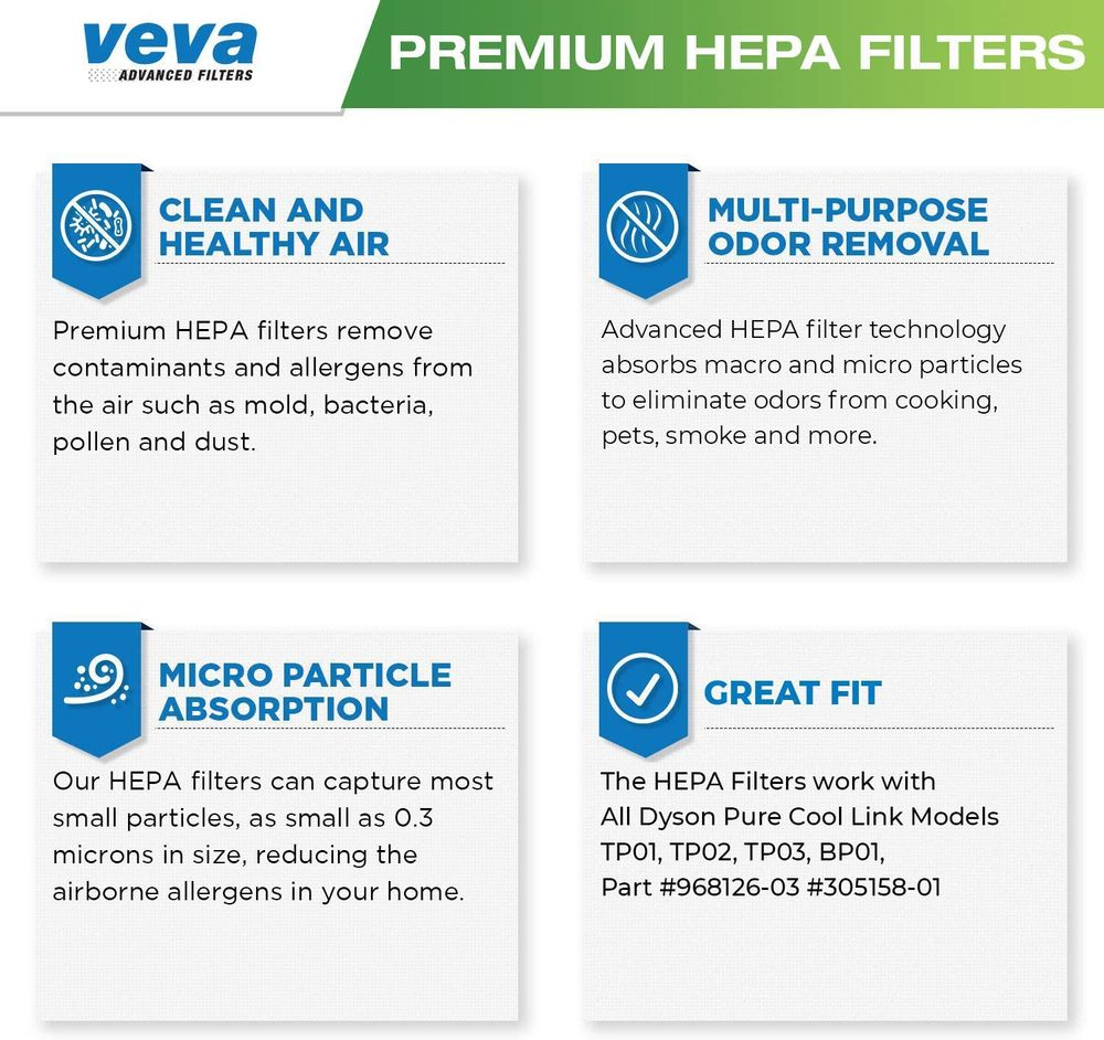 VEVA Premium HEPA Replacement Filter 2 Pack Compatible With All Dyson Pure Cool Link Models TP01, TP02, TP03, BP01, Part # 968126-03 # 305158-01