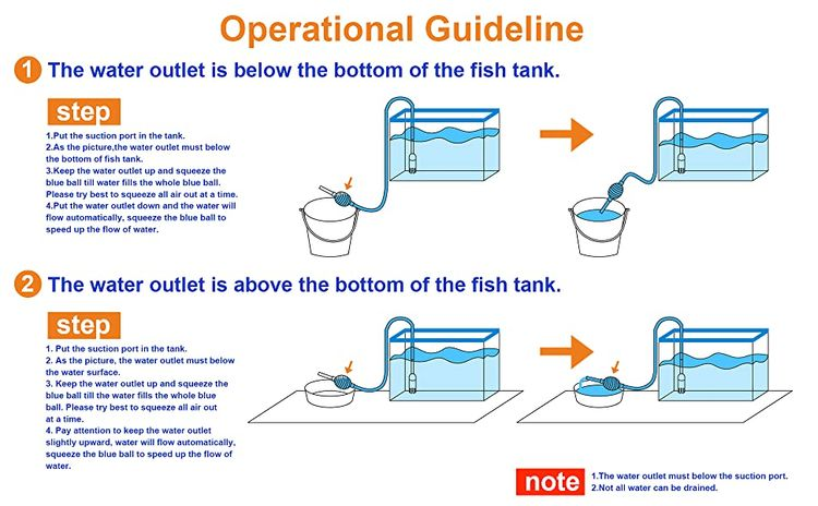 Operation Guideline