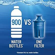 filter replacements;filter cartridge;better water;plastic water pitcher;lead filter;purified water